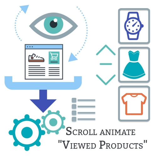 Viewed Products with Scroll...